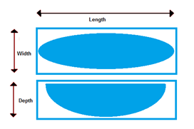 calculate pond size